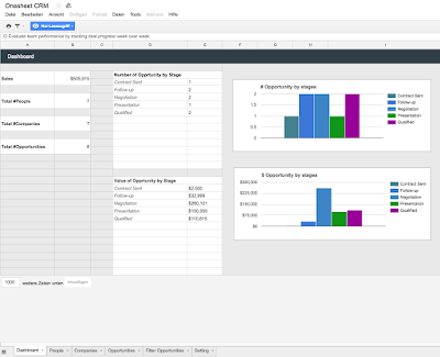 Screenshot Dashboard Onesheet CRM