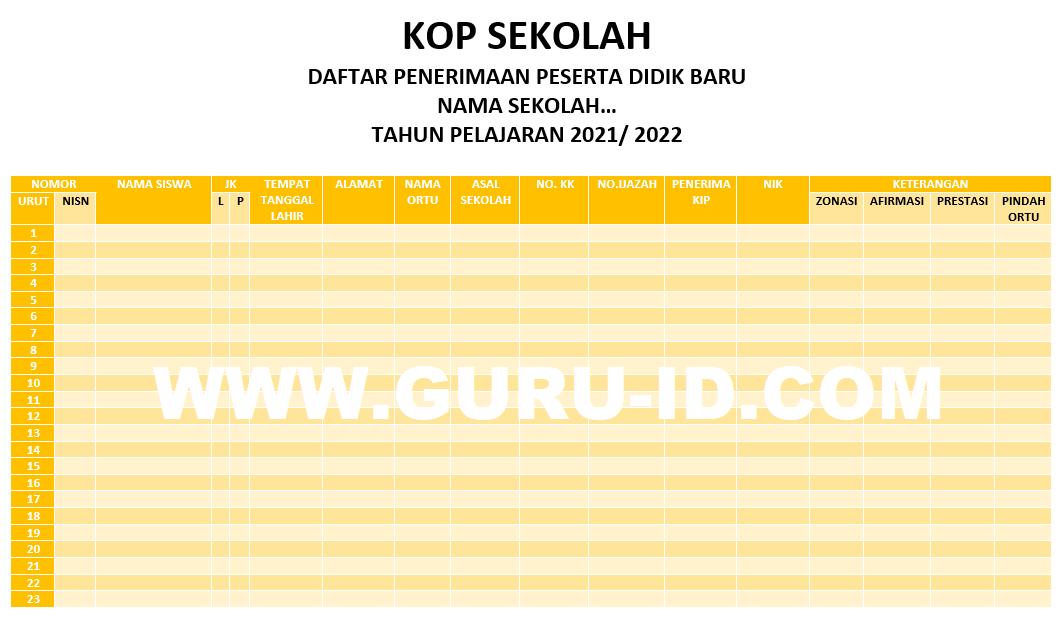 gambar format penerimaan peserta didik baru 2021