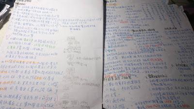 Vivien: 104年高考會計錄取-做筆記方法