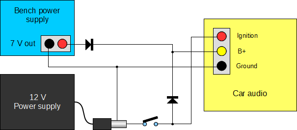 Car audio test circuit with 7 V backup voltage