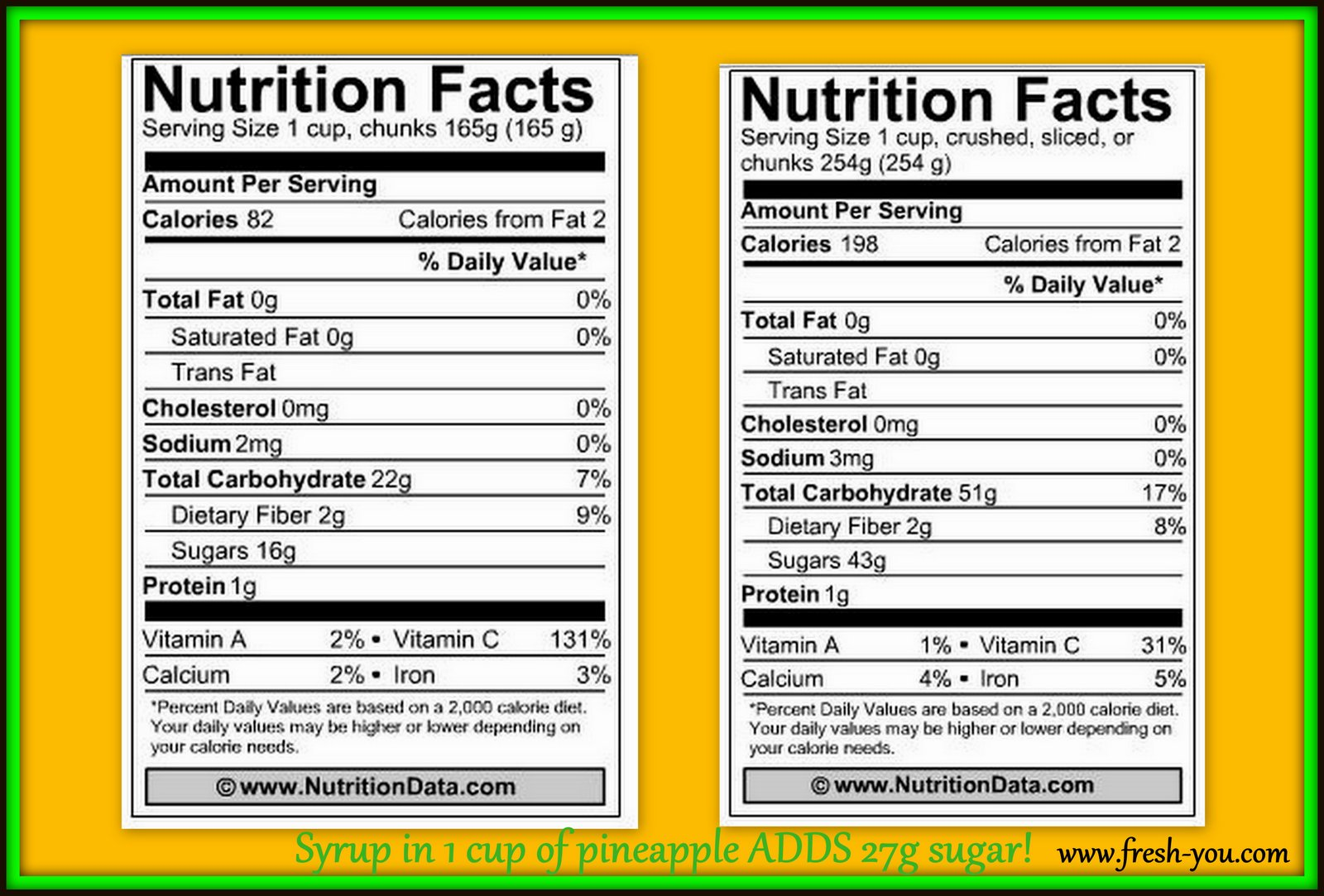 Fruit Cake Nutrition Facts