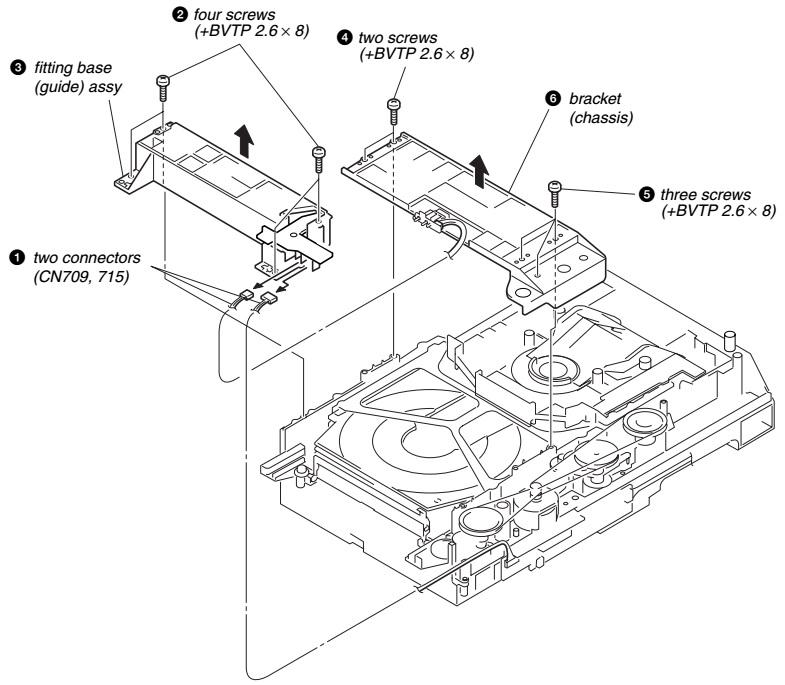 Sony Tv Circuit Diagram