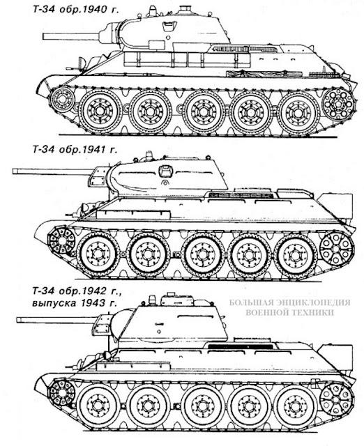 Общий вид танка Т-34 обр. 1940, 1941,1943 годов
