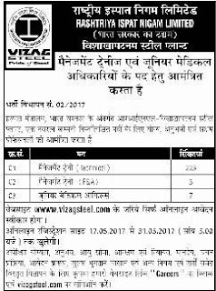 RINL 233 Govt Jobs in Vizag Steel Plant Management Trainee MT, Junior Medical Officers Vacancies Recruitment 2017