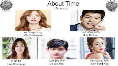 About Time Konusu ve Oyuncuları