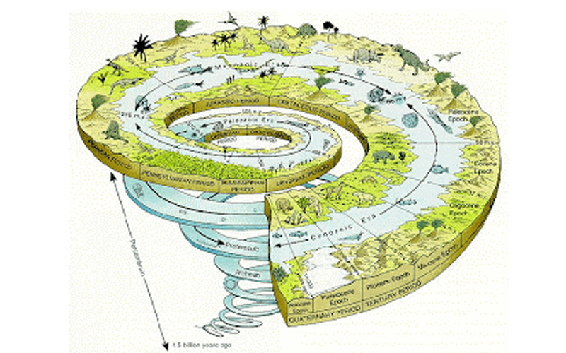 Teori Pembentukan Bumi