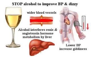 Cessar ingestão de álcool