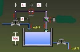 أنظمة التحكم الآلي الهيدروليكية