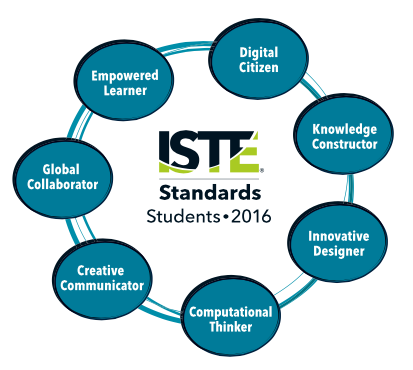 Image result for iste standards student 2016