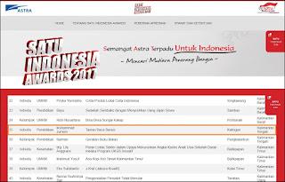 Pemenang Satu Indonesia Awards Tingkat Provinsi 2017
