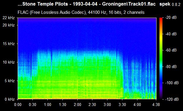 The Rev's Concert Blogspot: Stone Temple Pilots - 1993-04-04