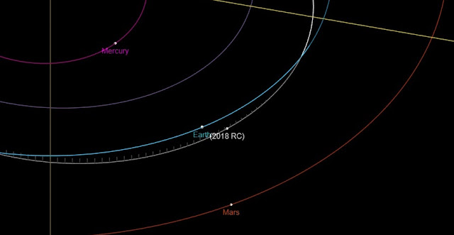 house sized asteroid discovered this week to make close approach to earth on sunday