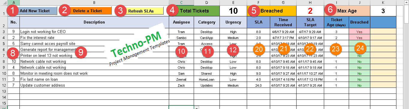 Help Desk Ticket Tracker Excel Spreadsheet Free Project Management