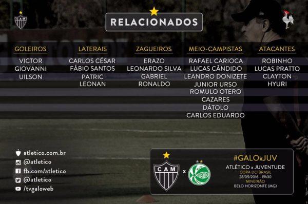 Jogadores do Atlético relacionados para o confronto com o Juventude pela Copa do Brasil
