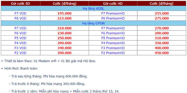 Lắp đặt Internet FPT xã Khánh Bình 2