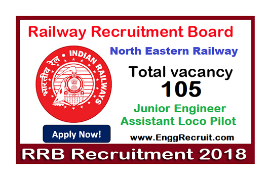 Railway Recruitment 2018
