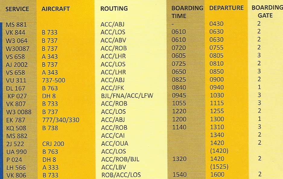 The Timetablist Accra Airport Monday Departures