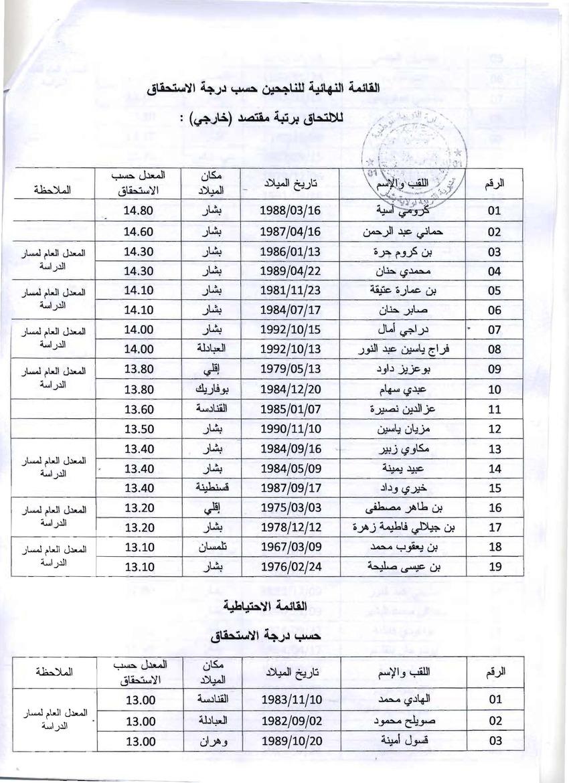 قائمة الناجحين مسابقة مقتصد 2015 بشار
