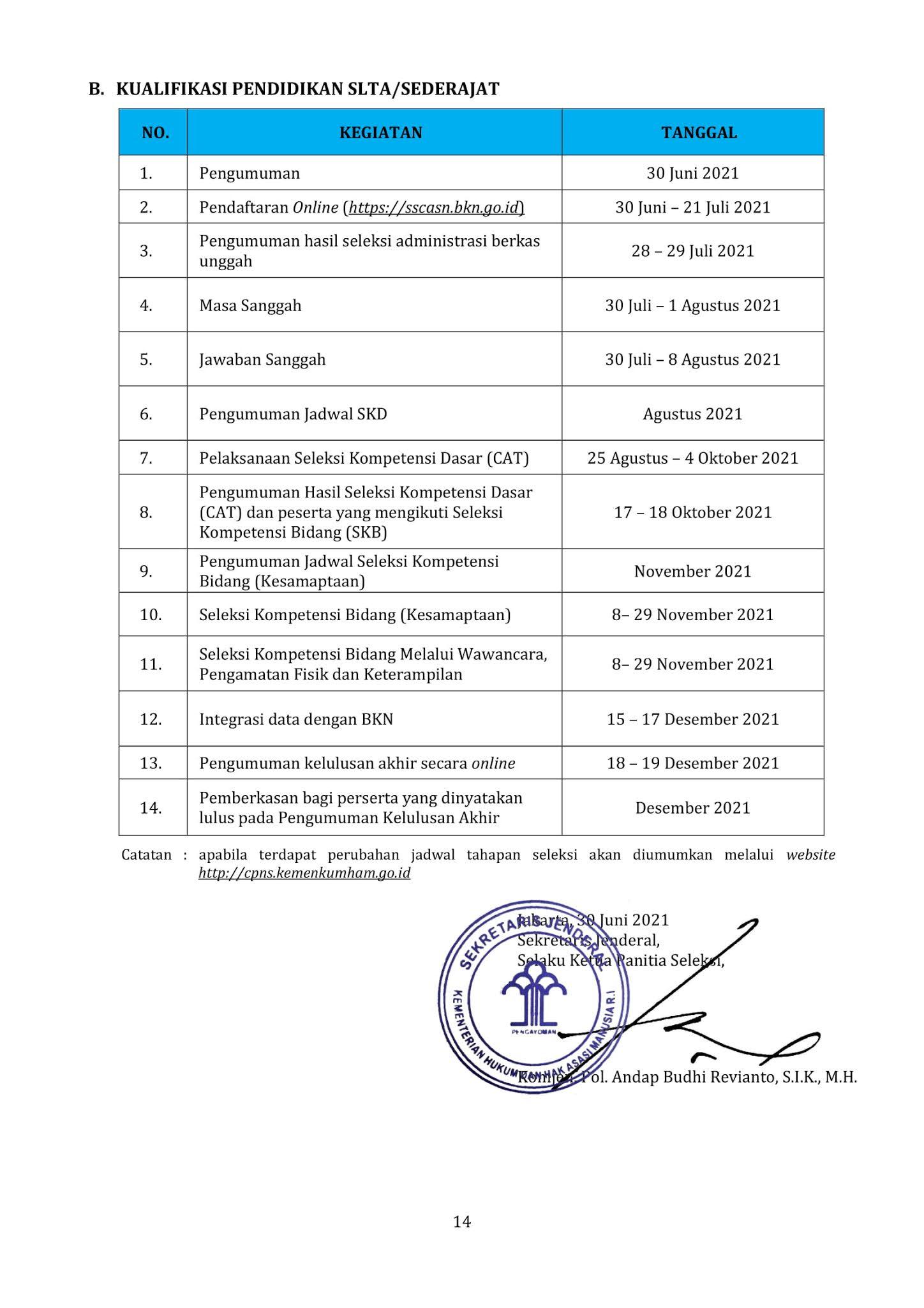 Lowongan Kerja CPNS Kementerian Hukum dan Hak Asasi Manusia Republik Indonesia Tahun Anggaran 2021