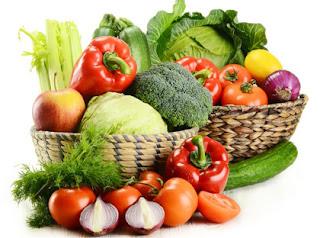 Nutrição e Bem Estar