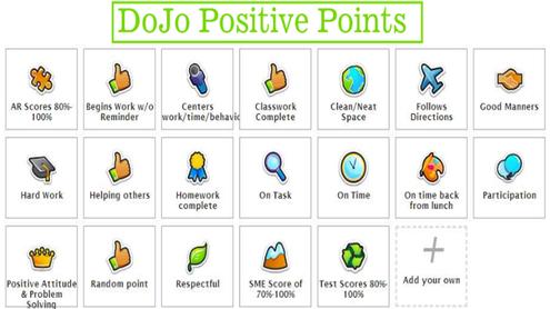 Melulater: Class Dojo - a behaviour management tool for the