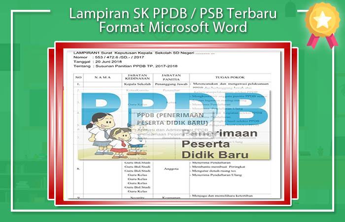 Lampiran SK PPDB / PSB Terbaru Format Microsoft Word