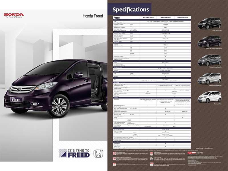 Spesifikasi Mobil Honda Freed