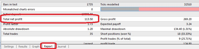 How to play forex in malaysia