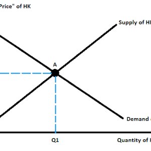 economics of dating supply and demand