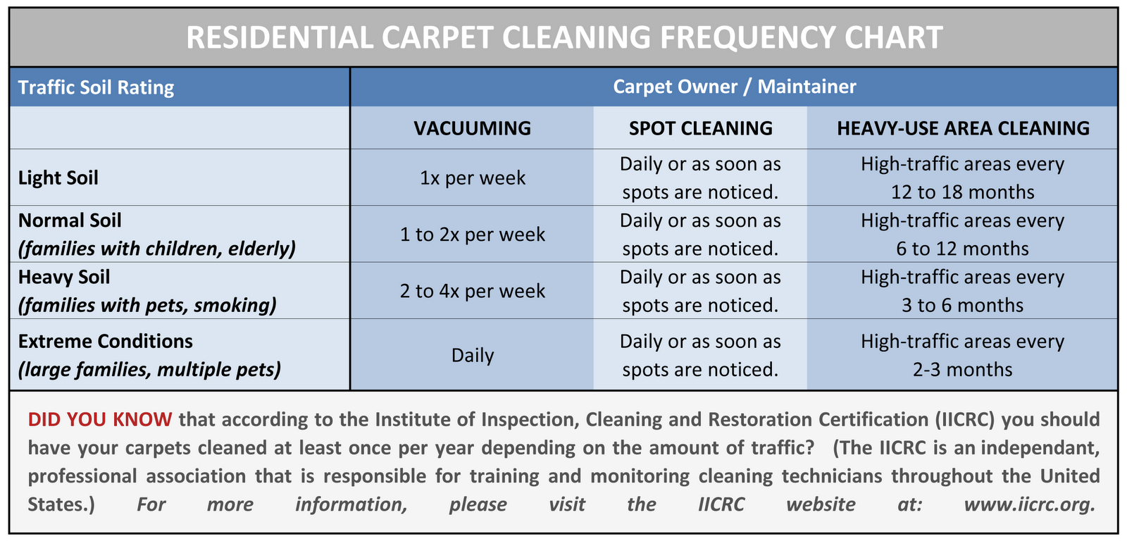 Carpet Technologies Carpet Amp Textile Cleaning And Repair