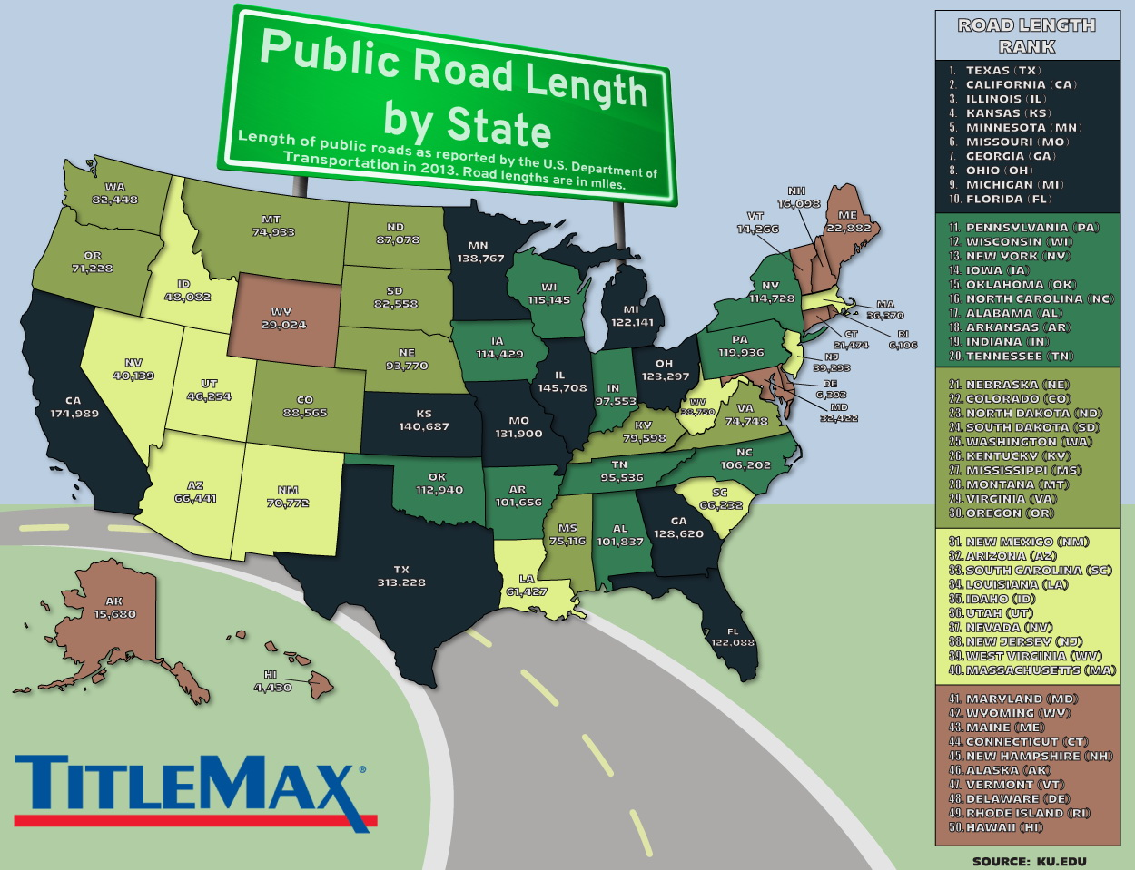 Public road length totals for each state in the U.S.