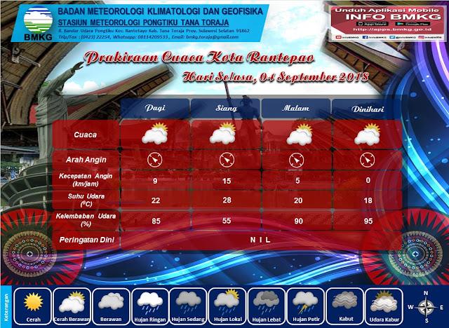 BMKG : Ingin Berpergian di Wilayah Toraja? Lihat Cuaca Dulu Yaa