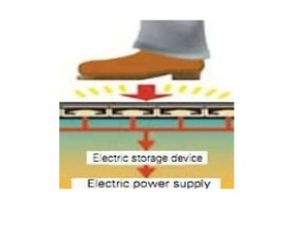 Foot path Electricity Generation System