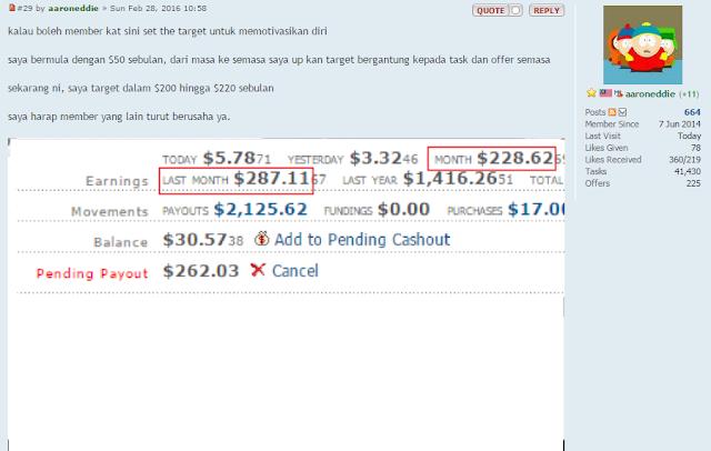 buat duit online pasif tanpa modal clixsense lakiterok