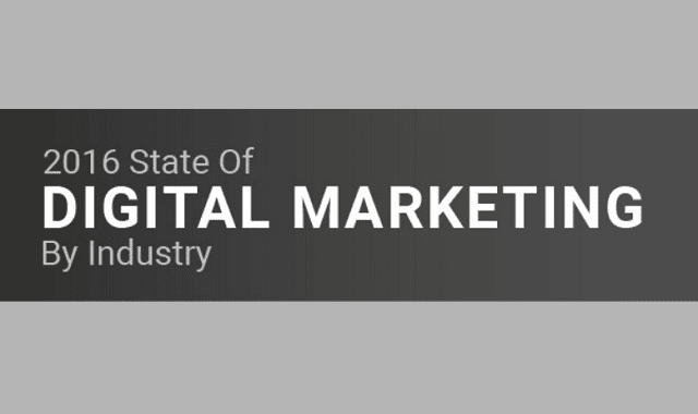 2016 State of Digital Marketing by Industry