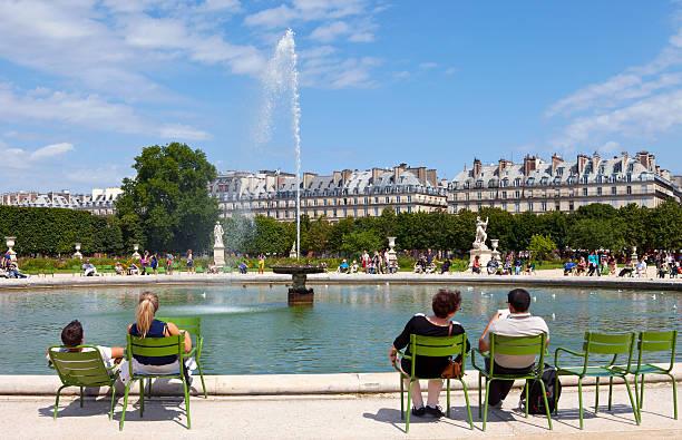 Jardin Des Tuileries em Paris