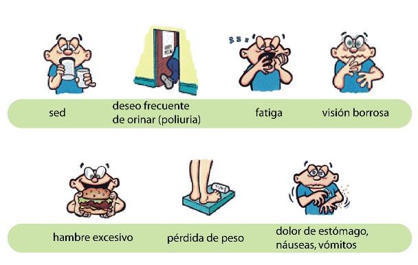 diabetes mellitus tipo 2 causas y síntomas