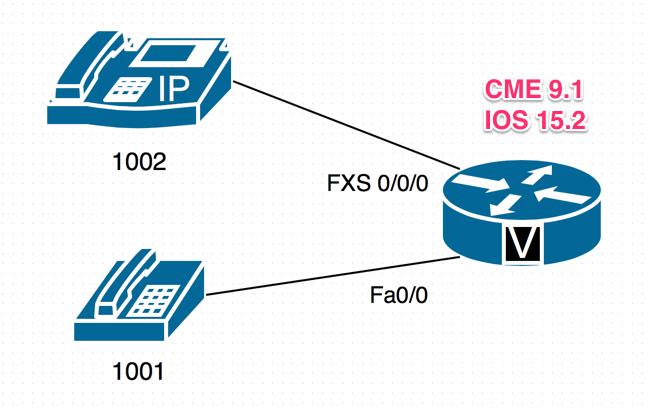 Basic CME Configuration   Basically, my lab note