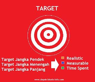 Bisnis, Target, Target Bisnis