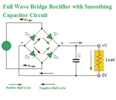 electrical standards full wave rectifier full wave. Black Bedroom Furniture Sets. Home Design Ideas