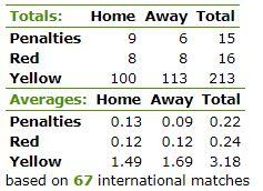 arbitros-futbol-mundialistas-MOHAMED1