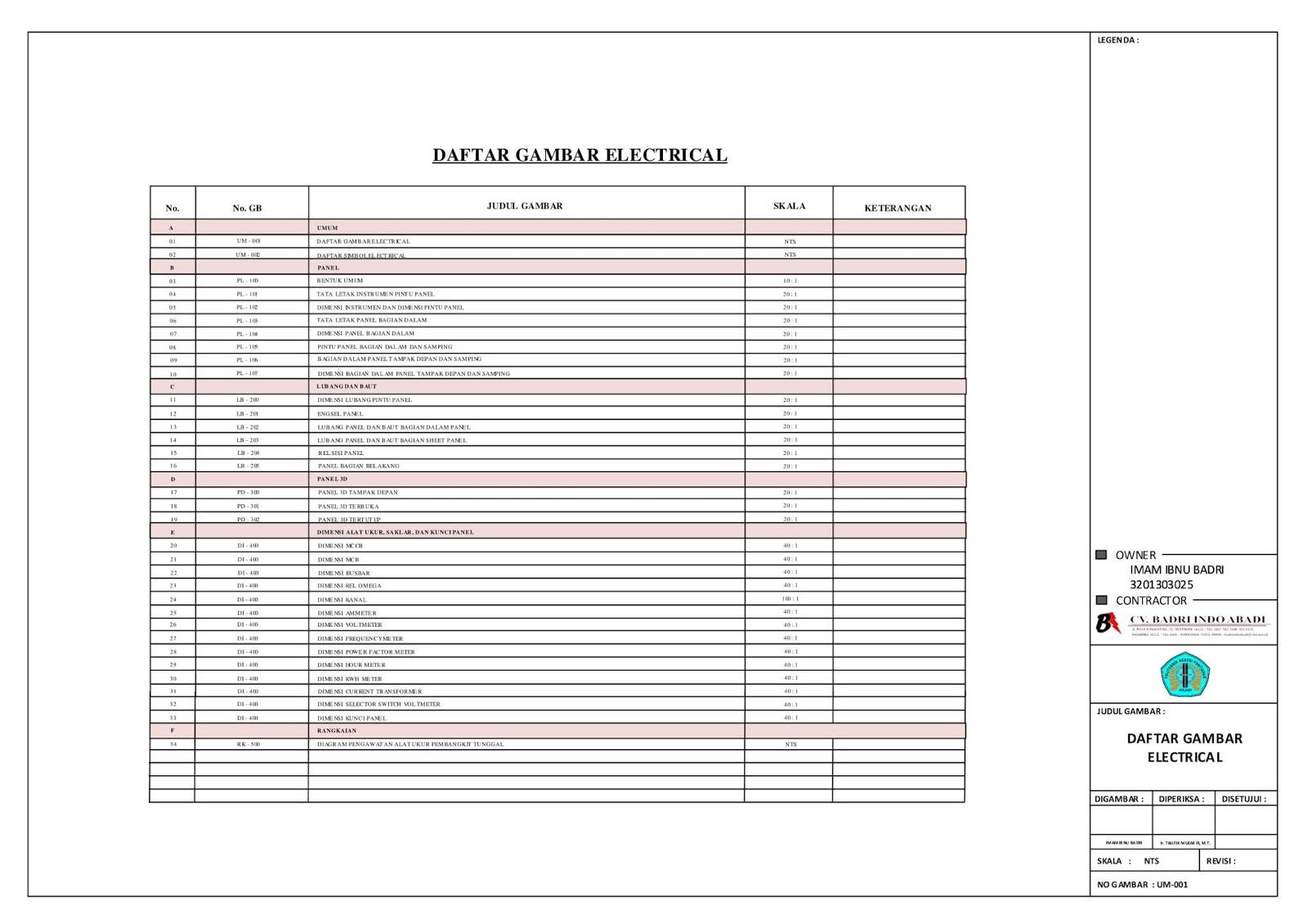 Daftar Gambar Electrical