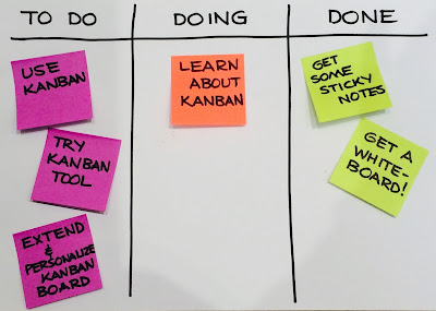 Sharon Kaibel: The Power of Personal Kanban to Get Unstuck, Unlock your Productivity and Get More Done