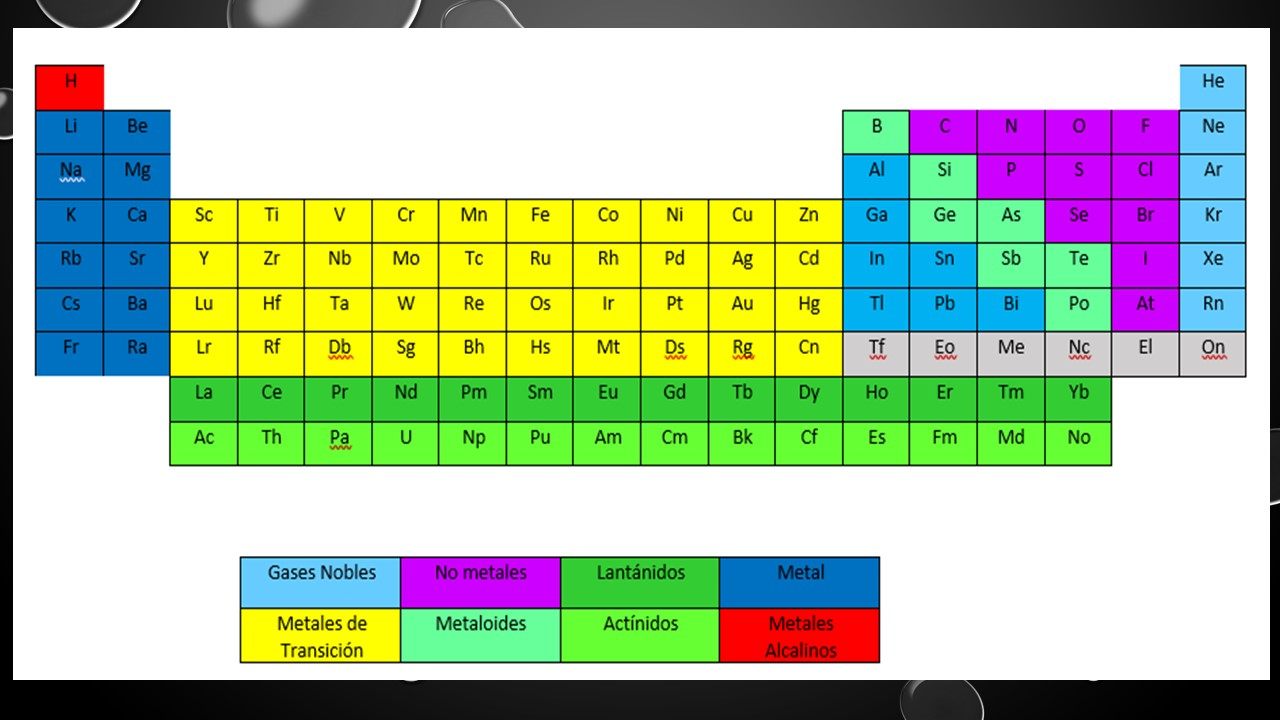 tabla periodica word image collections periodic table and sample cursos word paso 5 agrega los elementos - Tabla Periodica Hecha En Word