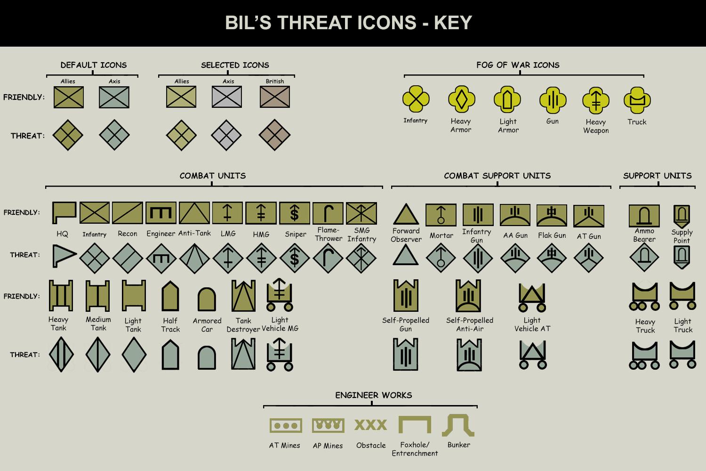 WW2+CM-Threat+Icon+Key.png