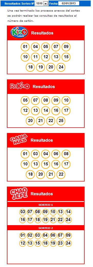 Resultados Kino Sorteo 1510 Fecha 02/01/2013