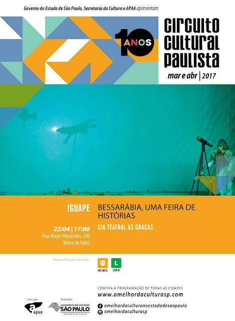 BESSARÁBIA, UMA FEIRA DE HISTÓRIAS EM IGUAPE