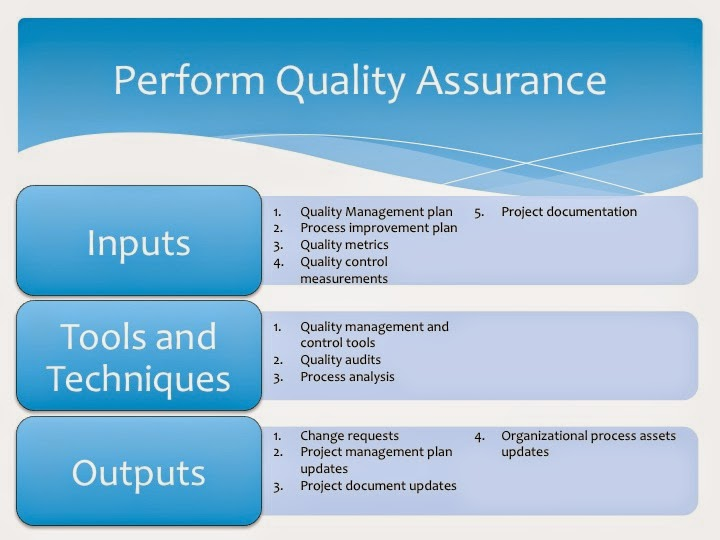 PMP Study guide Project Quality Management - Perform Quality Assurance