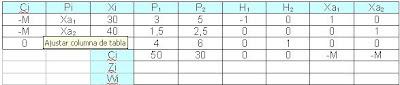 Pasos-4-y-5-para-la-resolución-de-programación-lineal-mediante-el-método-simplex