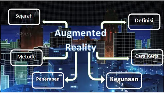 tentang augmented reality